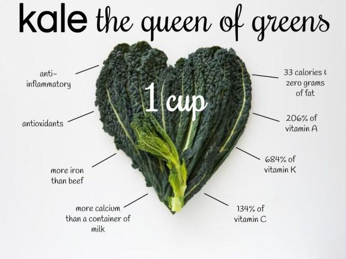 kale the queen of greens beauty food